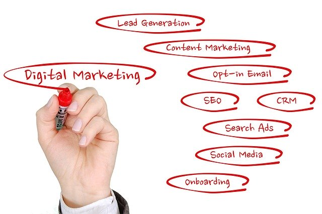 7 steps to creating a comprehensive Digital Marketing Strategy